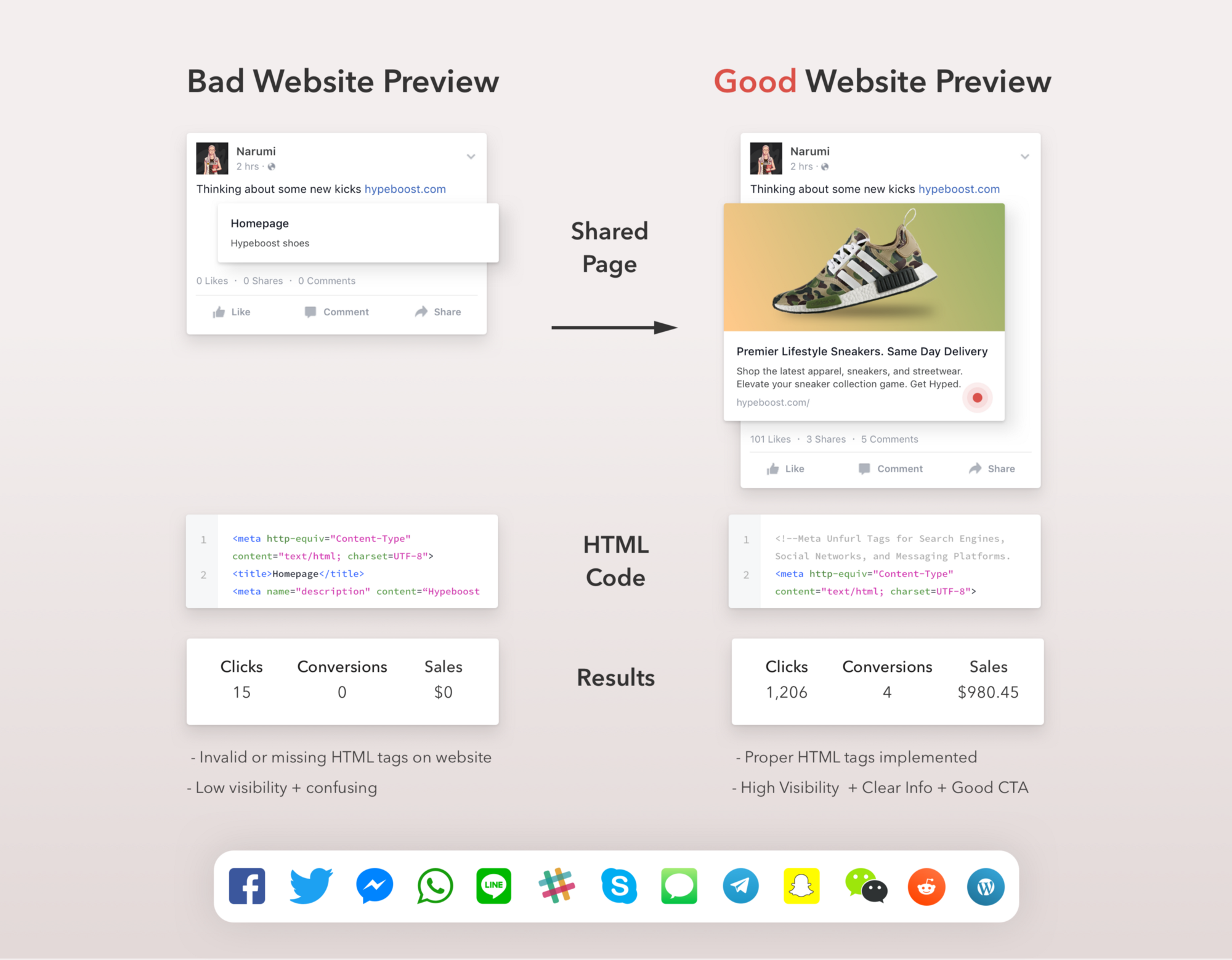 Rich Previews with Examples - Credits: https://kenny.is/building-tools-and-the-future-of-website-previews-unfurls-and-social-meta-tags/
